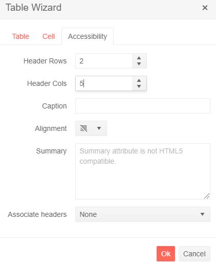 Telerik UI for ASP.NET Core Editor Table Headers