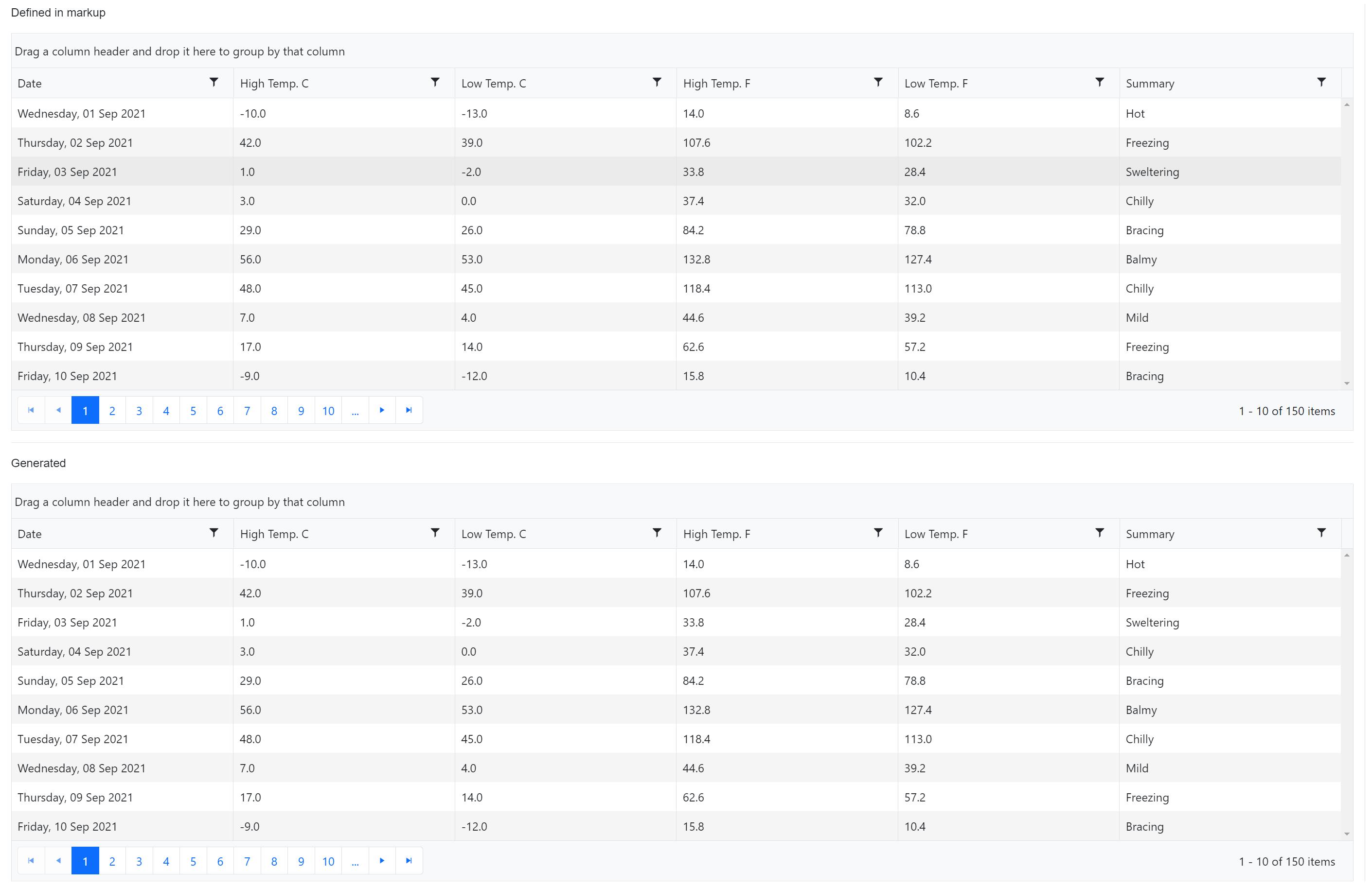Markup vs. auto compared, no differences