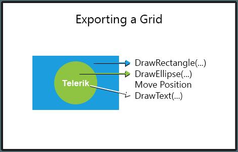 ExportingAGrid1