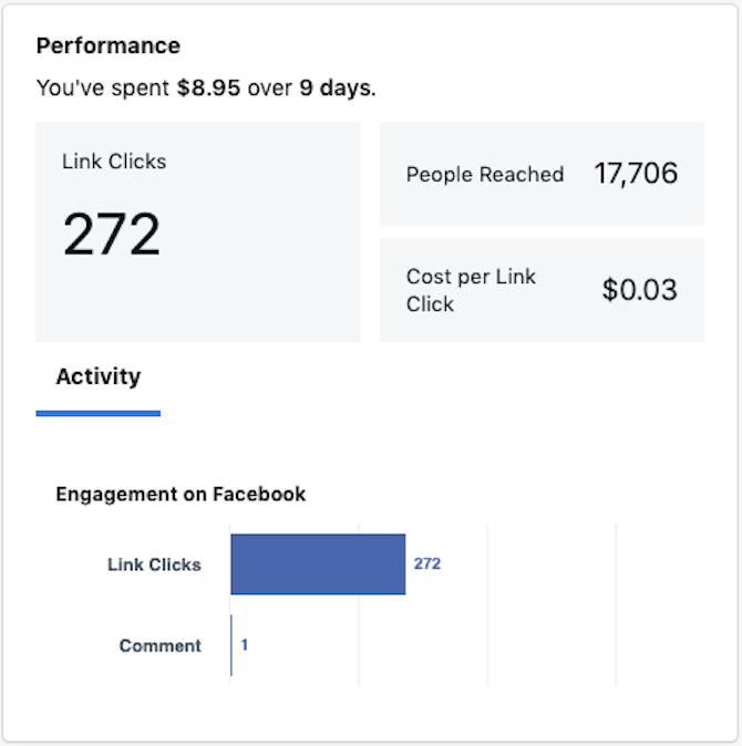 Facebook Ads Data (002)