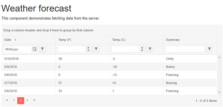 Fully featured data grid component