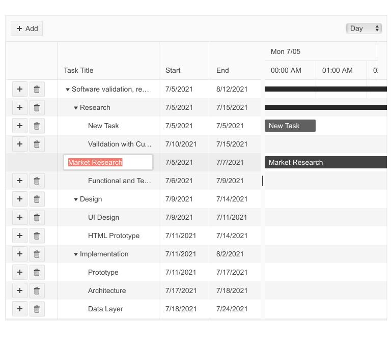 Telerik UI for Blazor Gantt Chart InCell Editing