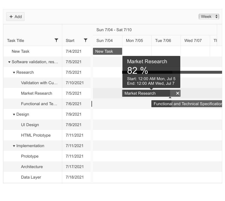 Telerik UI for Blazor Gantt Tooltip Template