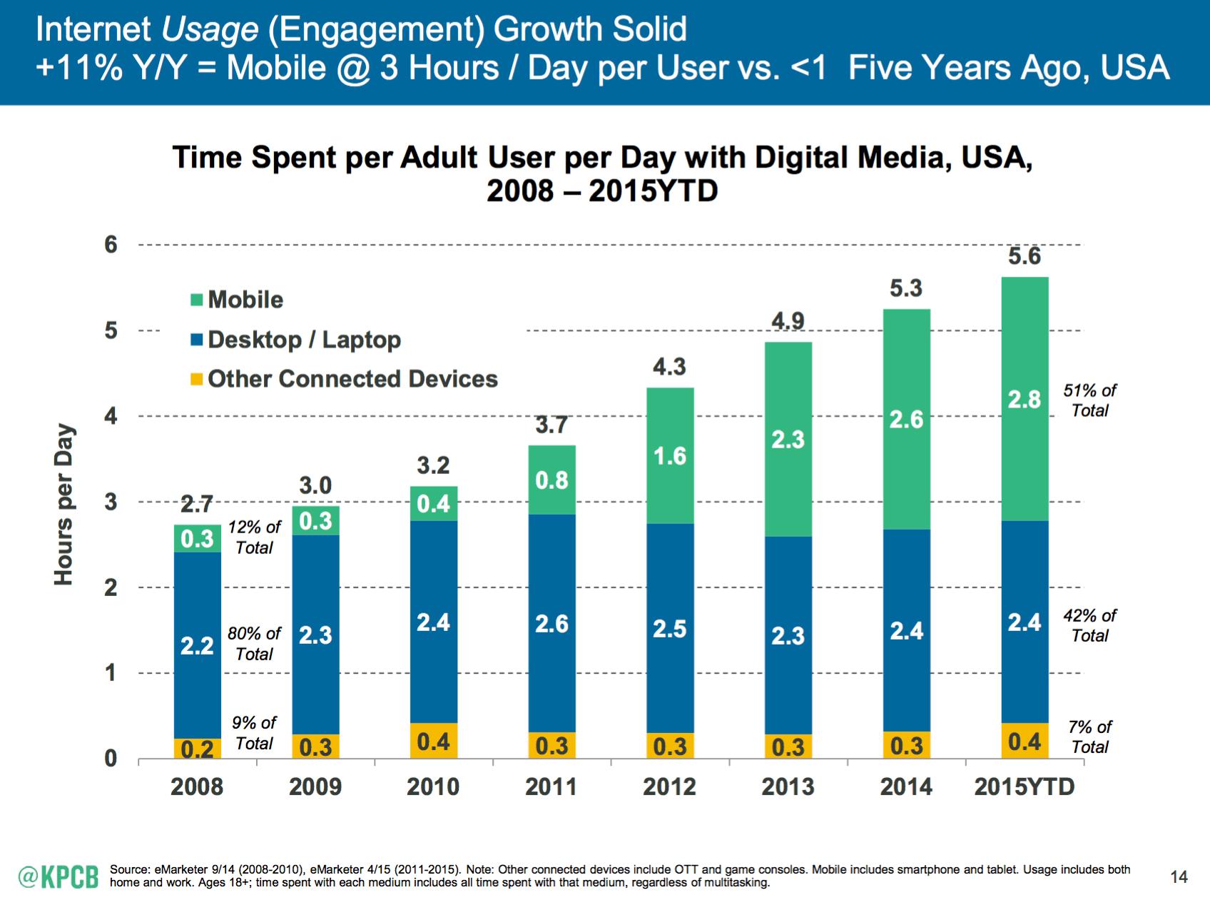 Internet_Trends_2015