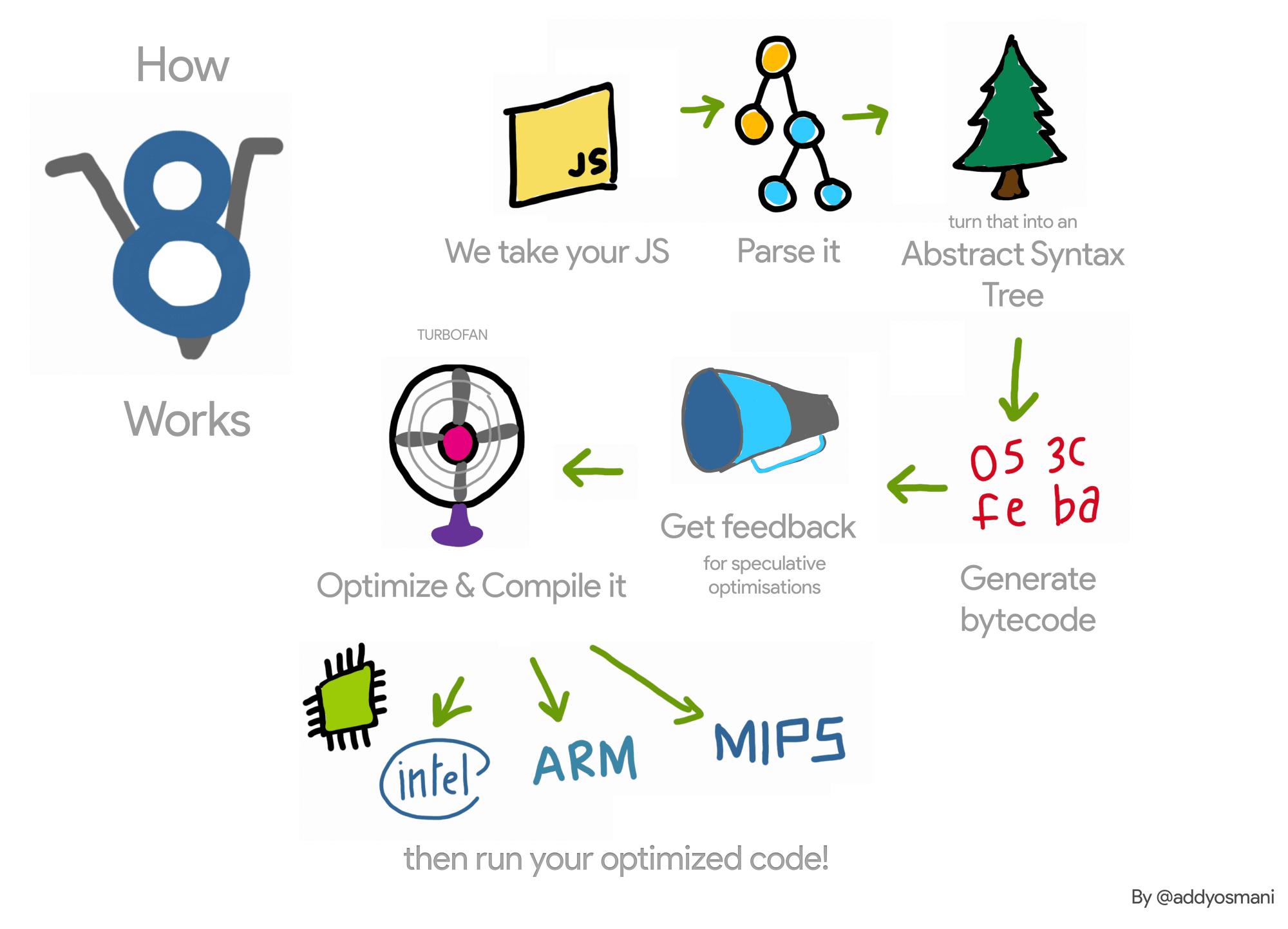 js-engine