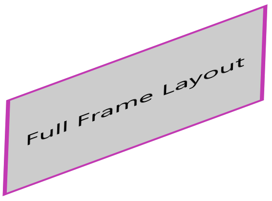 A gary box with a fuchsia border contains the words 'Full Frame Layout'. The box has been stretched up and left.