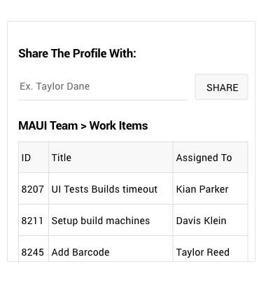 Telerik UI for MAUI Entry Control has a field for sharing, and shows example text 'Ex. Taylor Dane'.