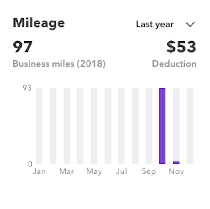 QuickBooks Mileage Data (002)