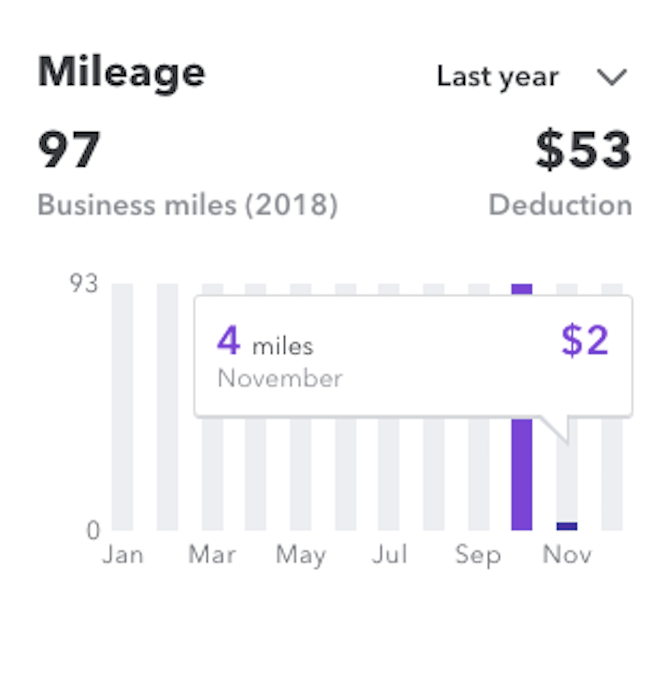 QuickBooks Mileage Explainer (002)