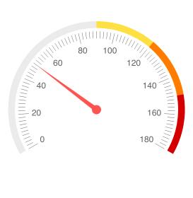 Telerik UI for Blazor Radial Gauge Scale Ranges