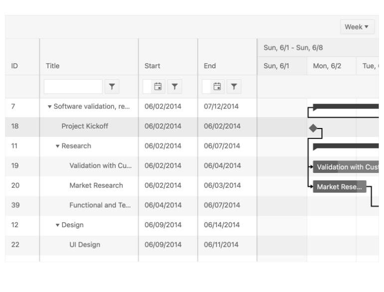 React Gantt Component Built-in Keyboard Navigation