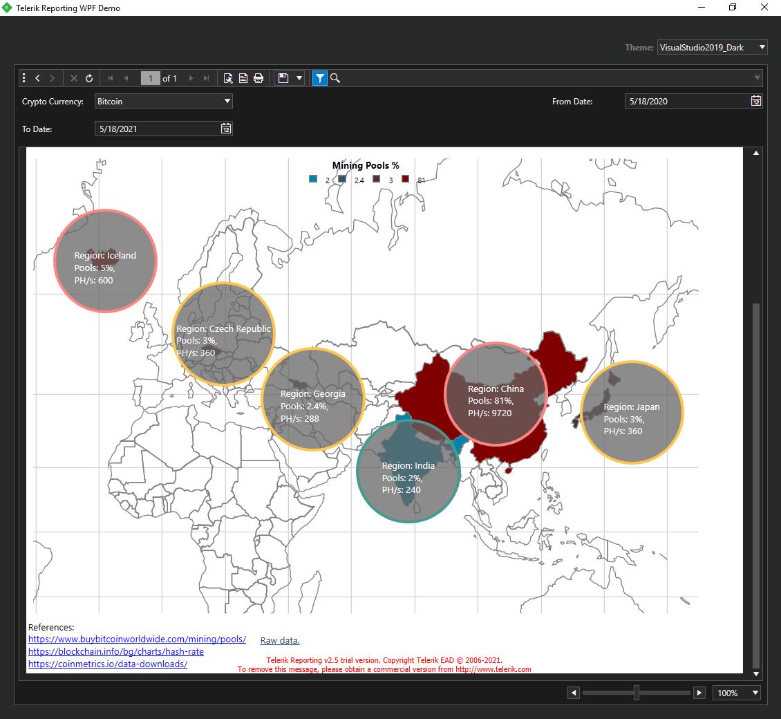 ReportViewer VisualStudio2019 Dark