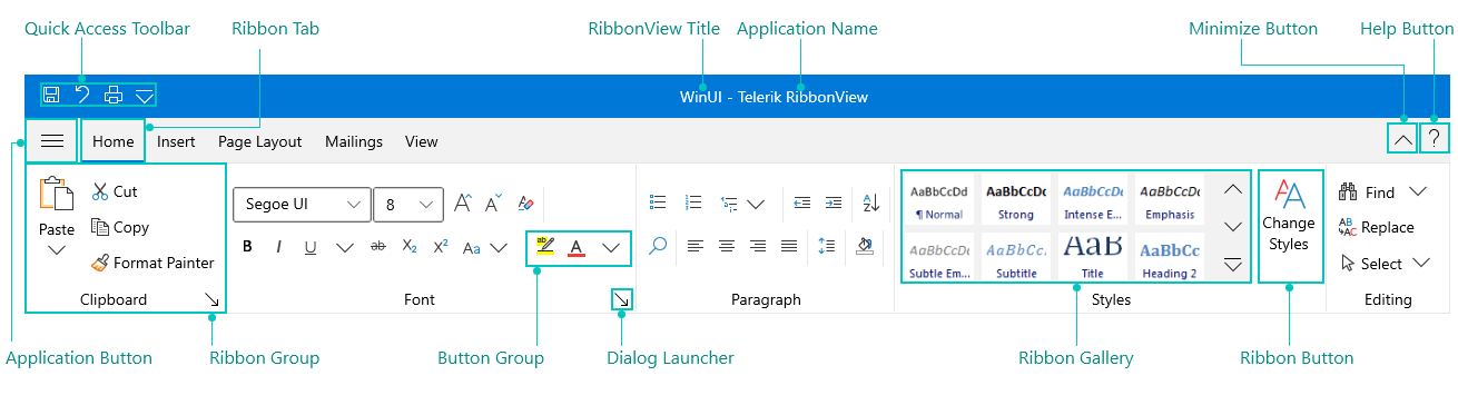 RibbonView Visual Structure