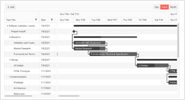 Telerik UI for Blazor Gantt Component