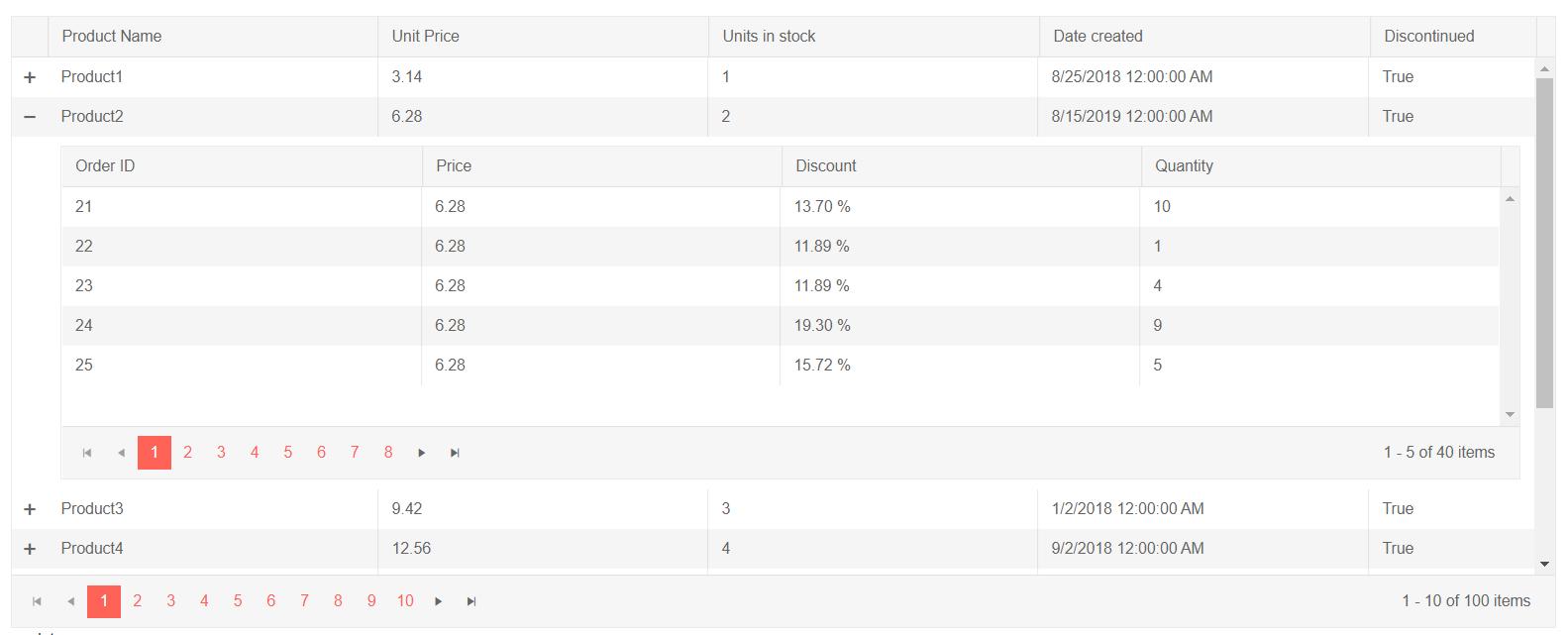 Telerik UI for Blazor Grid Hierarchy