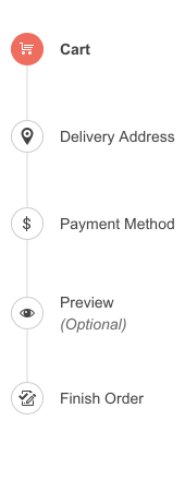 Telerik UI for Blazor Stepper Vertical Orientation of the same checkout steps as the last example.