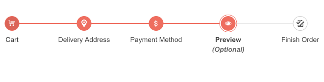 Telerik UI for Blazor Stepper Component showing a checkout process, from cart to delivery address to payment method to preview to finish order.