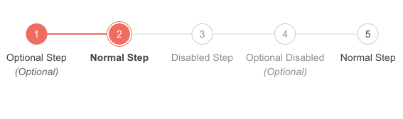 Telerik UI for Blazor Stepper States show 5 steps, some are disabled and some are optional