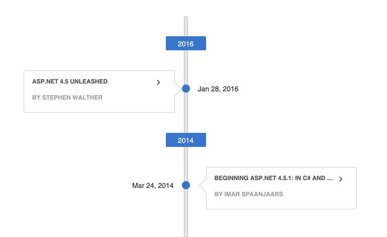 Telerik ASP.NET AJAX Timeline Component - Vertical