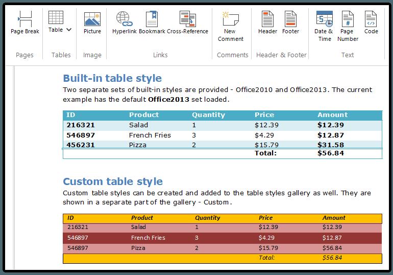 Telerik UI for ASP.NET MVC WordsProcessing - Tables