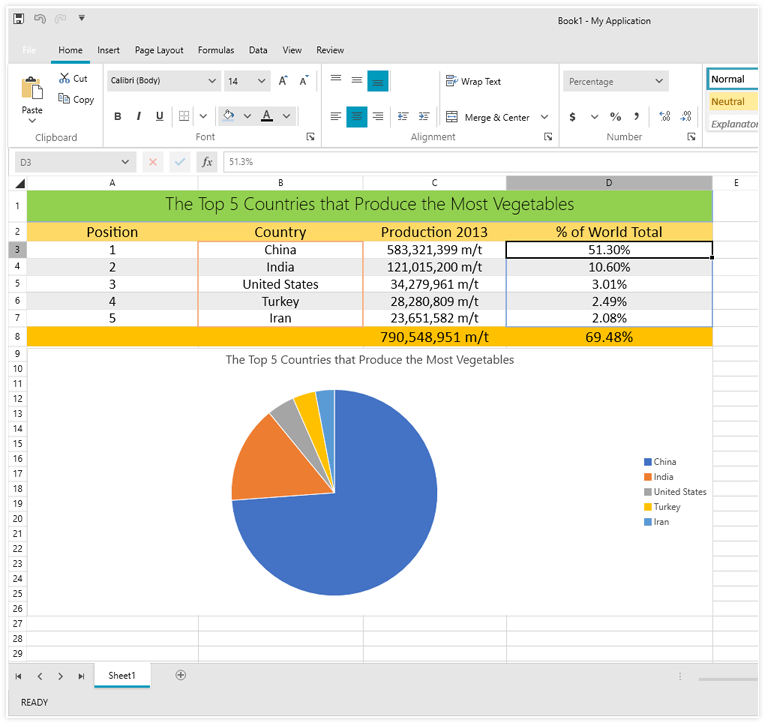 Telerik_UI_for_WPF_-_Spreadsheet_-_Charts_Support_770