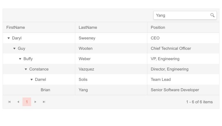 Telerik UI for Blazor TreeList Search Box