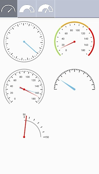 Gauges - Animations