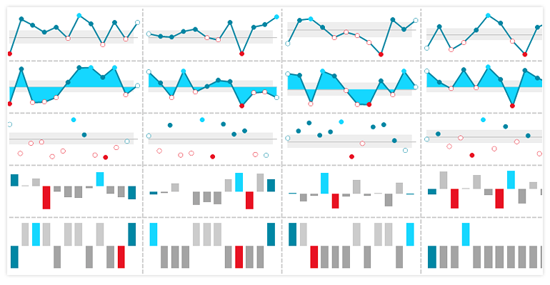 WinForms Sparkline - Indicators