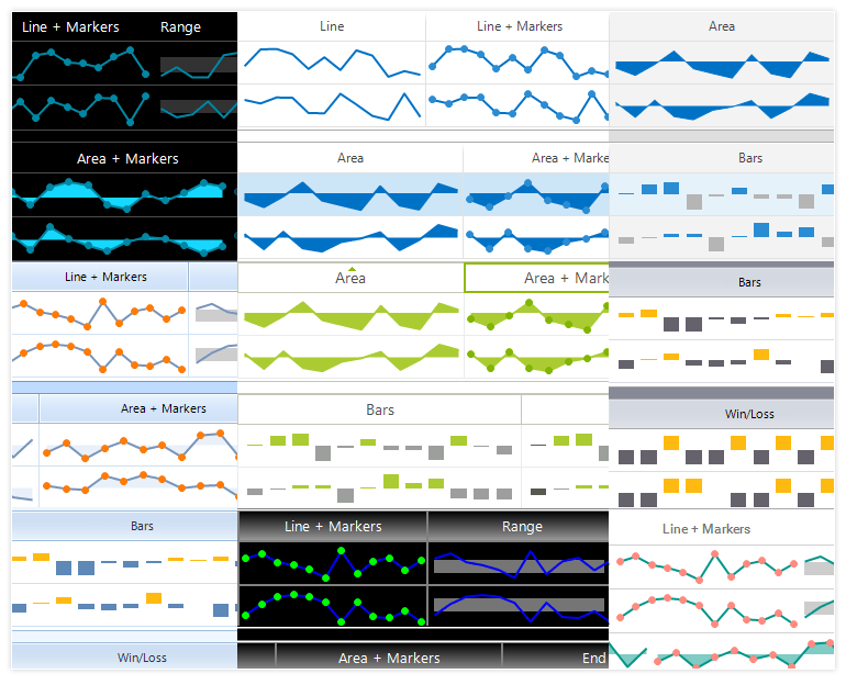 WinForms Sparkline - Themes