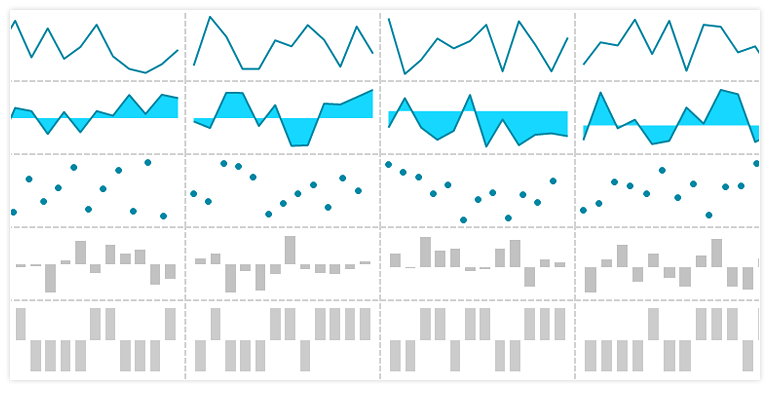 Telerik UI for WinForms Sparkline Control