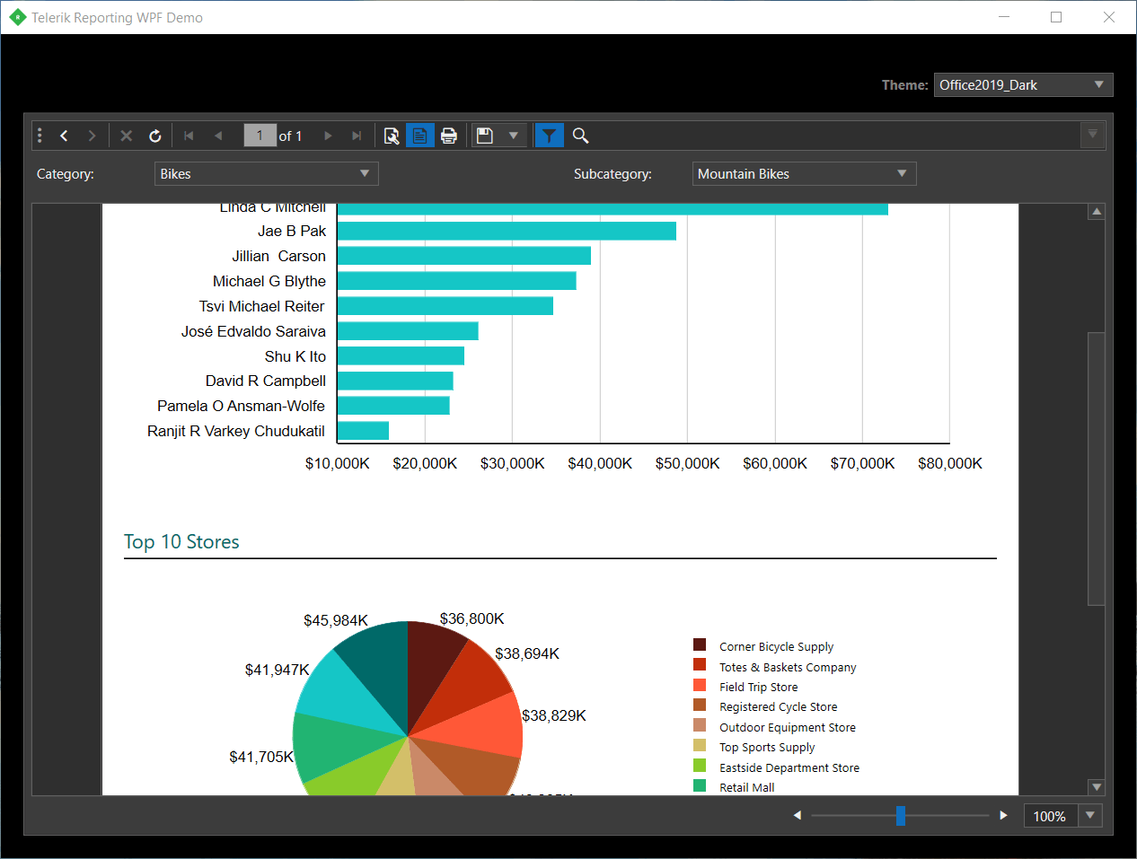 Telerik WPF ReportViewer Office2019