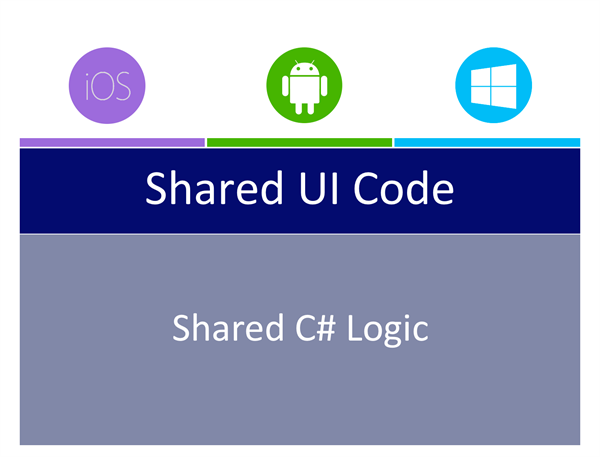Light Up Mac Apps with Xamarin Forms