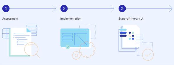 Kendo UI for Angular Design System Services