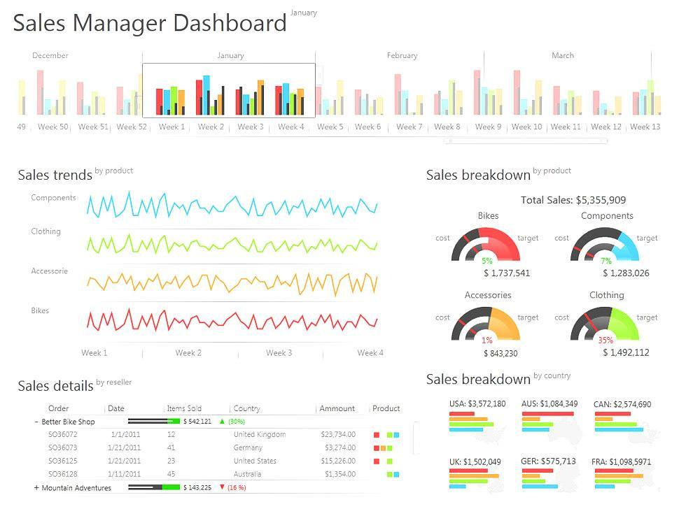 wpf Telerik Cross Platform Desktop Applications on how decorate my, modern clean, most popular windows, download bing, simple java swing, navigation modern,