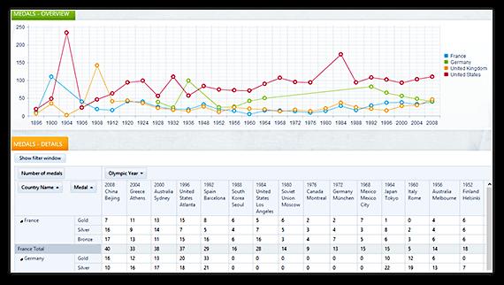 Data Visualization Sample Application in ASP.NET