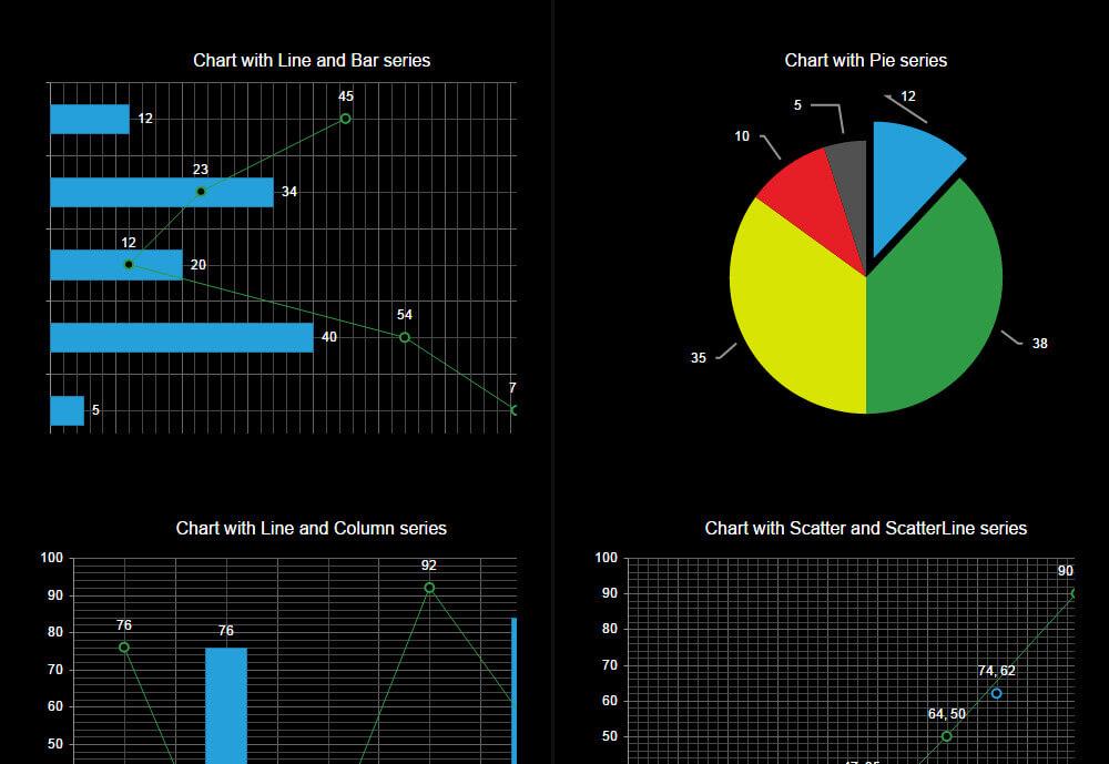 Chart_BlackMetro
