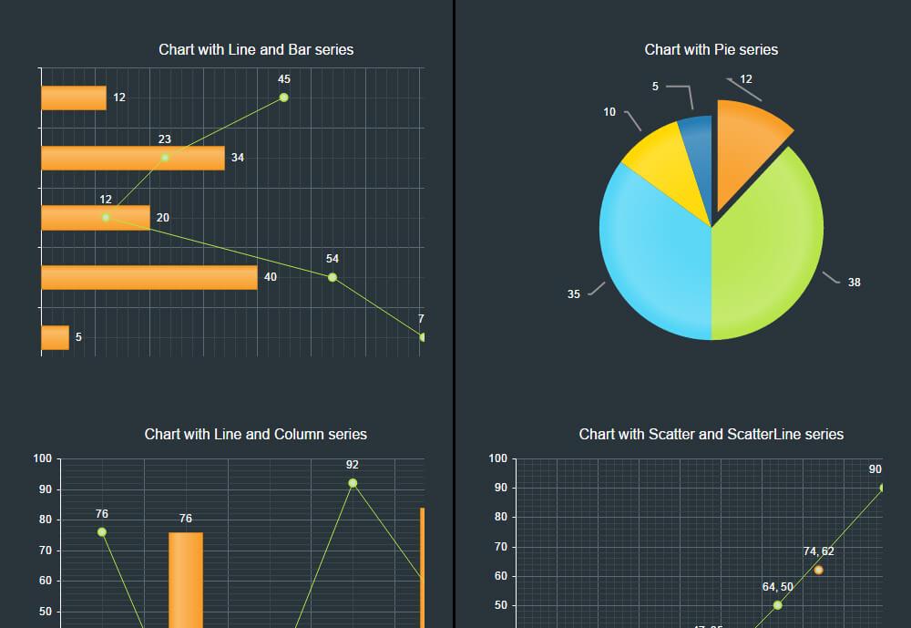 Chart_Glow