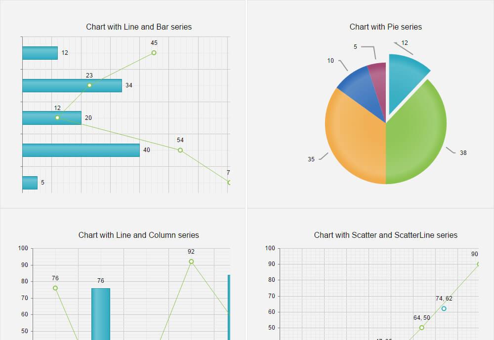 Chart_Silk