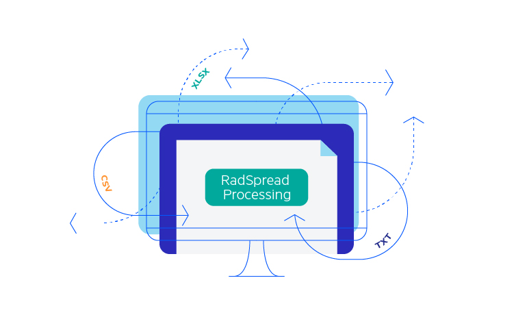 Telerik UI for ASP.NET Core SpreadProcessing - Overview