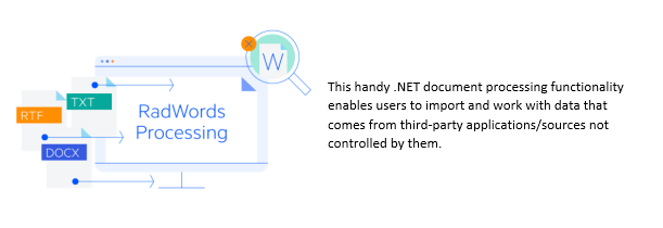 Telerik UI for ASP.NET Core WordsProcessing - no external dependancies