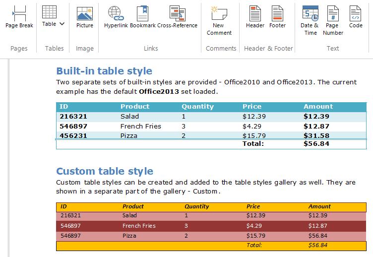 Telerik UI for ASP.NET Core WordsProcessing - Tables