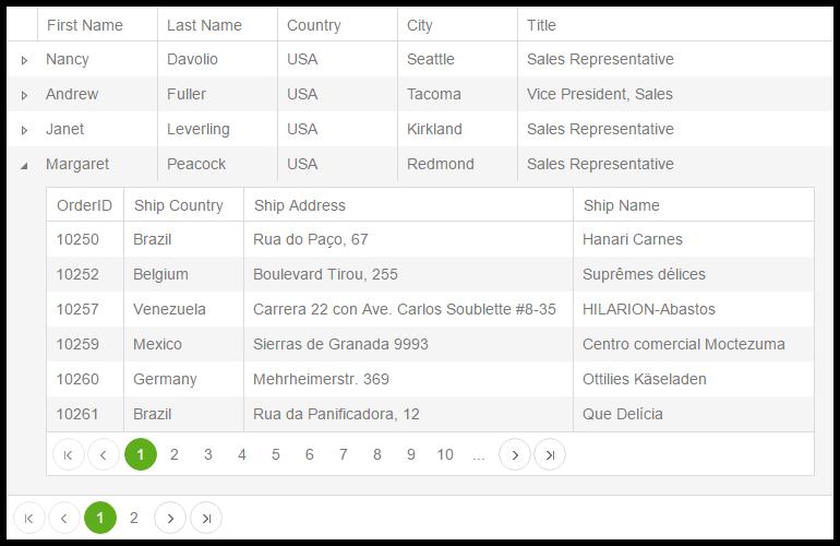 06 Grid Hierarchy ASP.NET Core UI