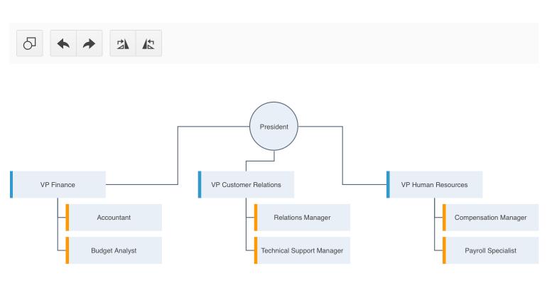 Telerik UI for ASP.NET Core Diagram - Edit