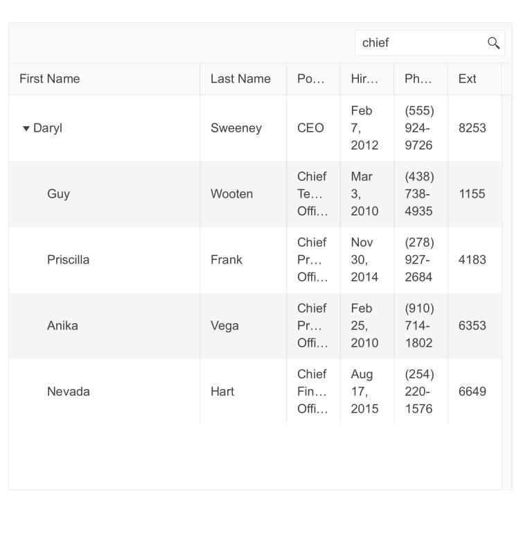 Telerik UI for ASP.NET Core TreeList - Search
