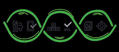 ASP NET MVC Progress Bar, Progress Indicator Extension for MVC
