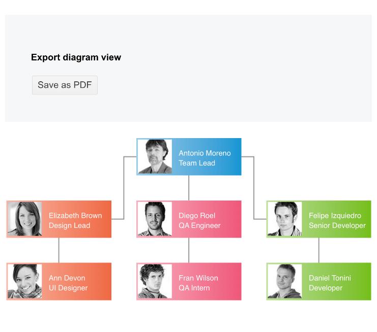 Telerik UI for ASP.NET MVC Diagram - Export