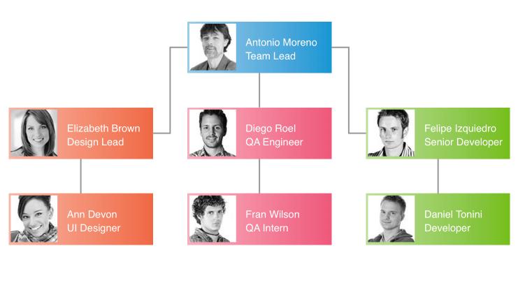 Telerik UI for ASP.NET MVC Diagram - Overview