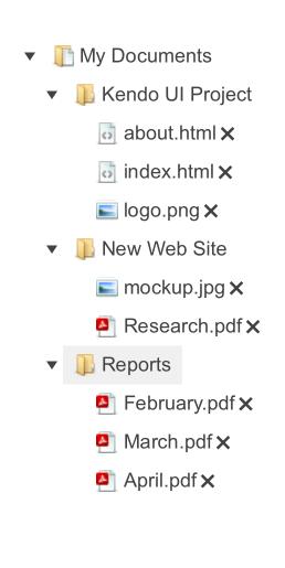 Telerik UI for ASP.NET MVC TreeView - Templates