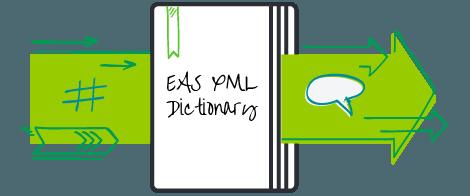 EAS-XML-Inspector