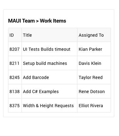 DataGrid control for MAUI